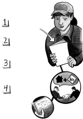 Intro Checklist