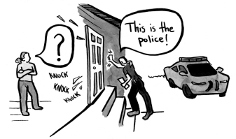 Right to Privacy, Police